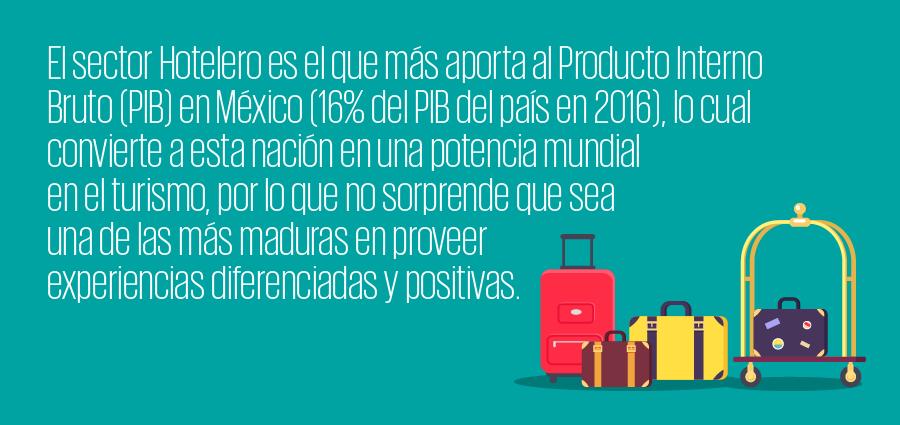frase_resaltada_900px-cuales-son-las-industrias-mejor-evaluadas-Mexico