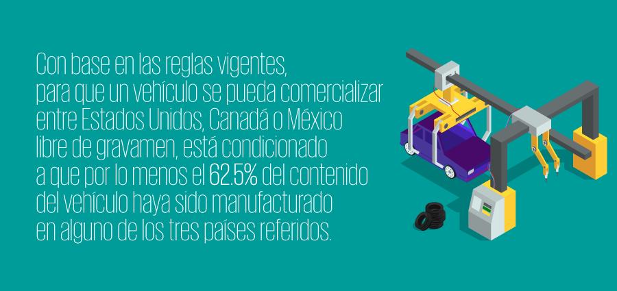 frase_resaltada_900px-efectos-renegociciaon-TLCAN-automotriz-mexicana