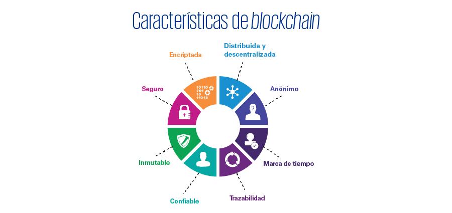 frase_resaltada_900px-El-rol-de-blockchain