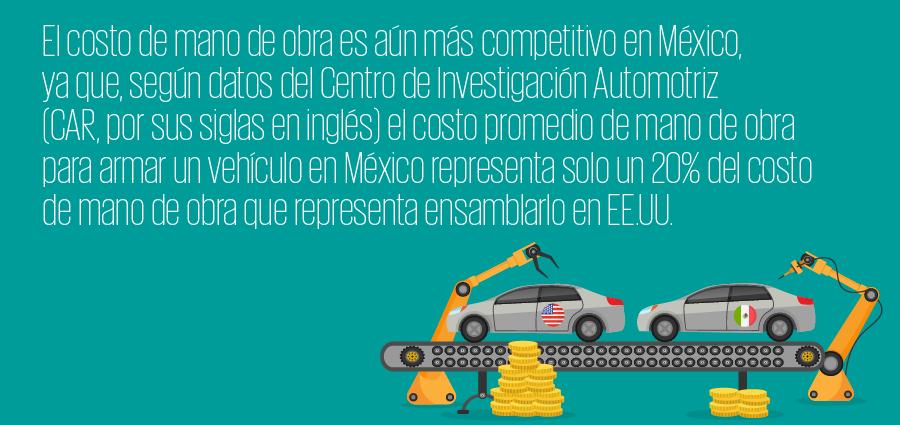 frase_resaltada_900px-impactos-reforma-fiscal-automotriz