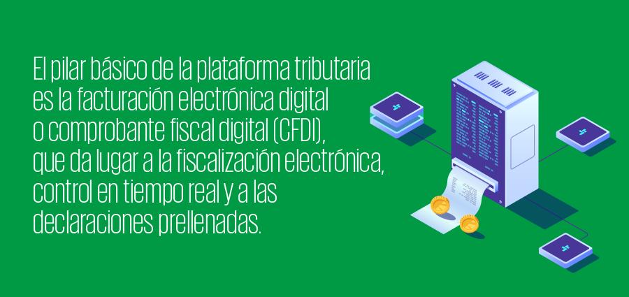 frase_resaltada_900px-innovacion-tecnologica-cumplimiento-fiscal