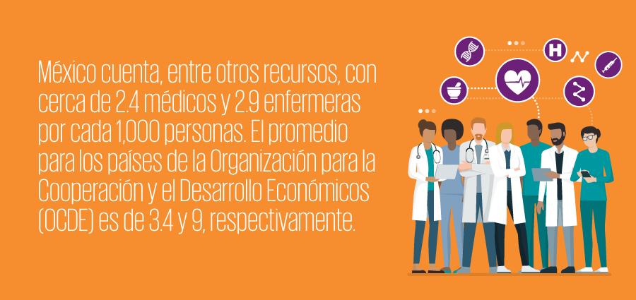 frase_resaltada_900pxacciones-impulsasr-integracion-servicios-salud