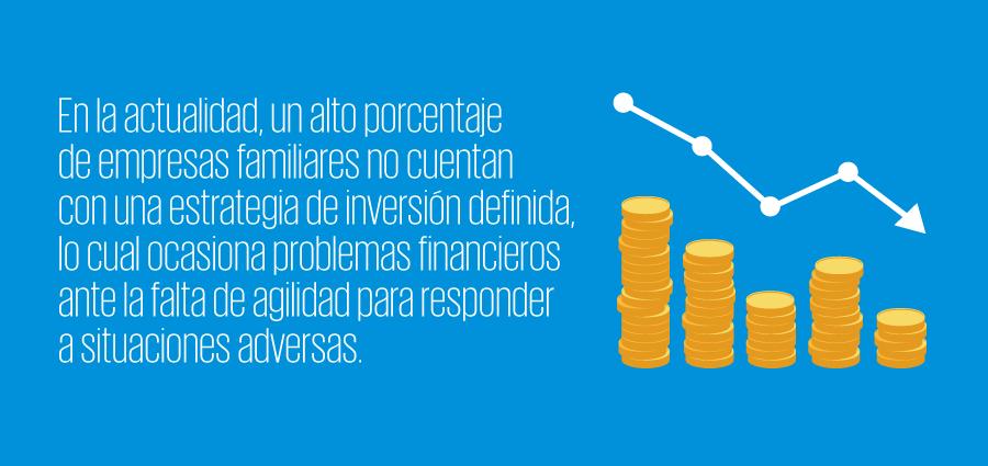 frase_resaltada_900px_establecer-estrategia-de-inversion-en-empresa-familiar