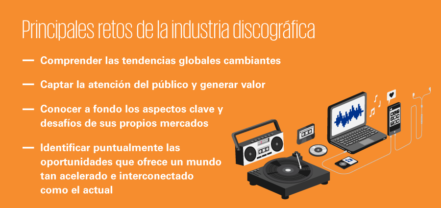 frase_resaltada_900px-principales-retos-industria-discografica