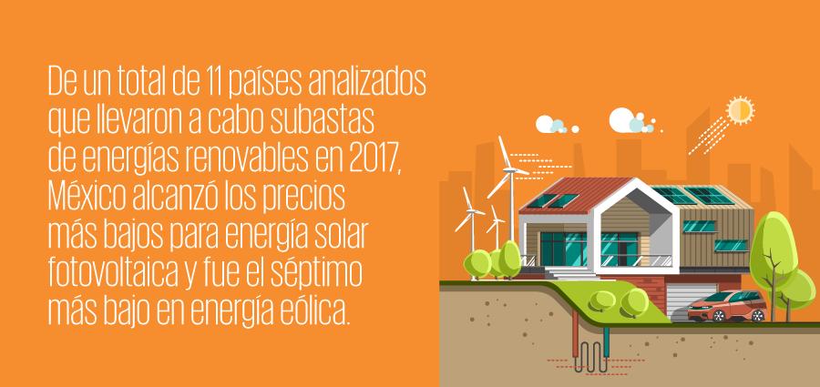 frase_resaltada_900px-ventajas-mercado-electrico-mayorista